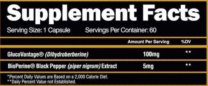 Glucovantage ingredients