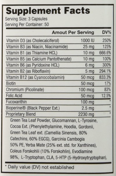 Phenocal Ingredients List