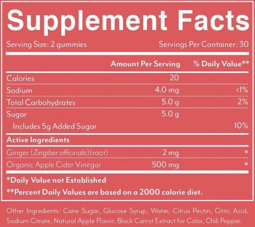 Nutracure Apple Cider Vinegar Gummies Ingredients